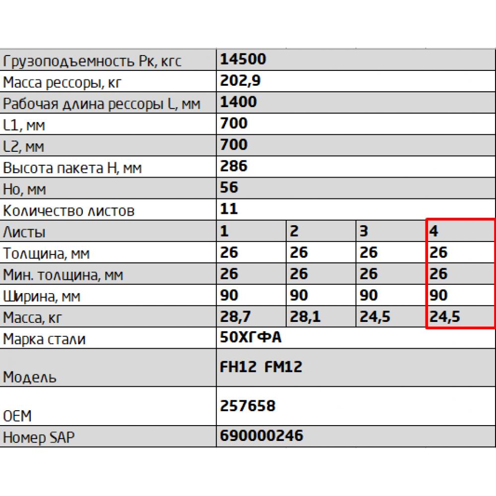 8 лист ресс Volvo 902611VV-2912108 зад, 690005253