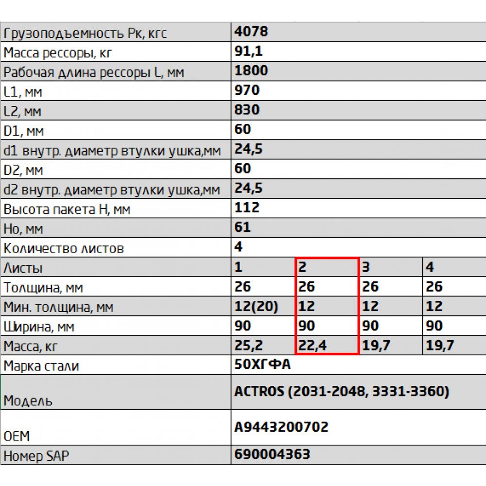 2 лист ресс Mersedes ACTROS 902604MS-2902102 перед, 690004152