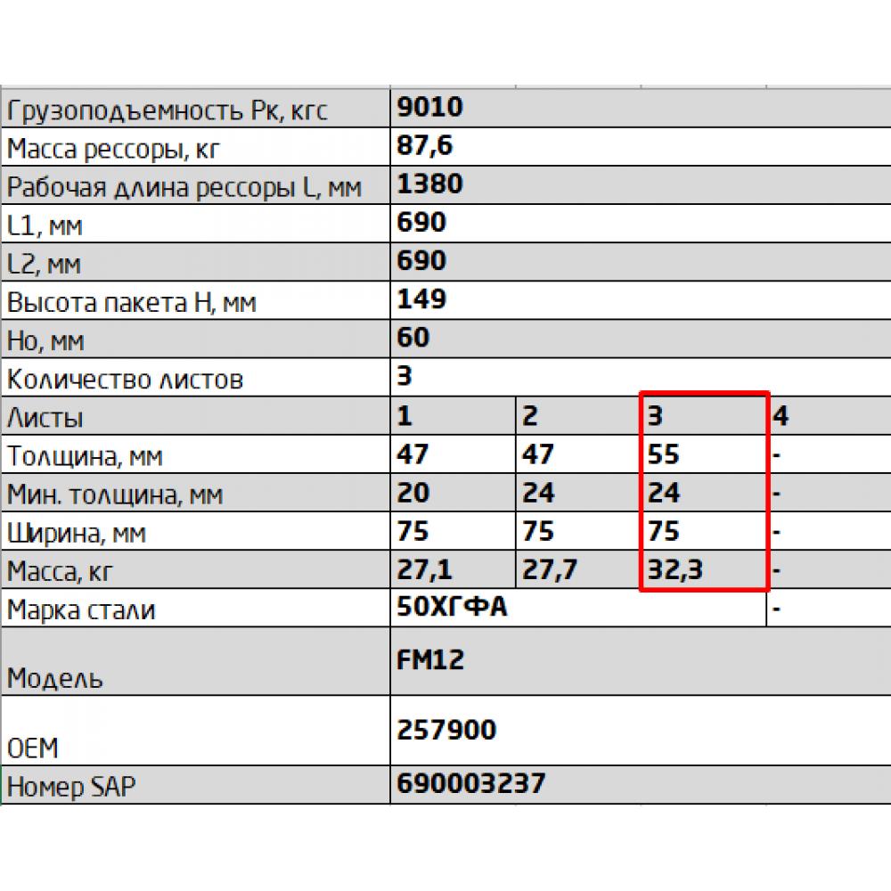 3 лист ресс Volvo 755603VV-2912103 зад, 690005092