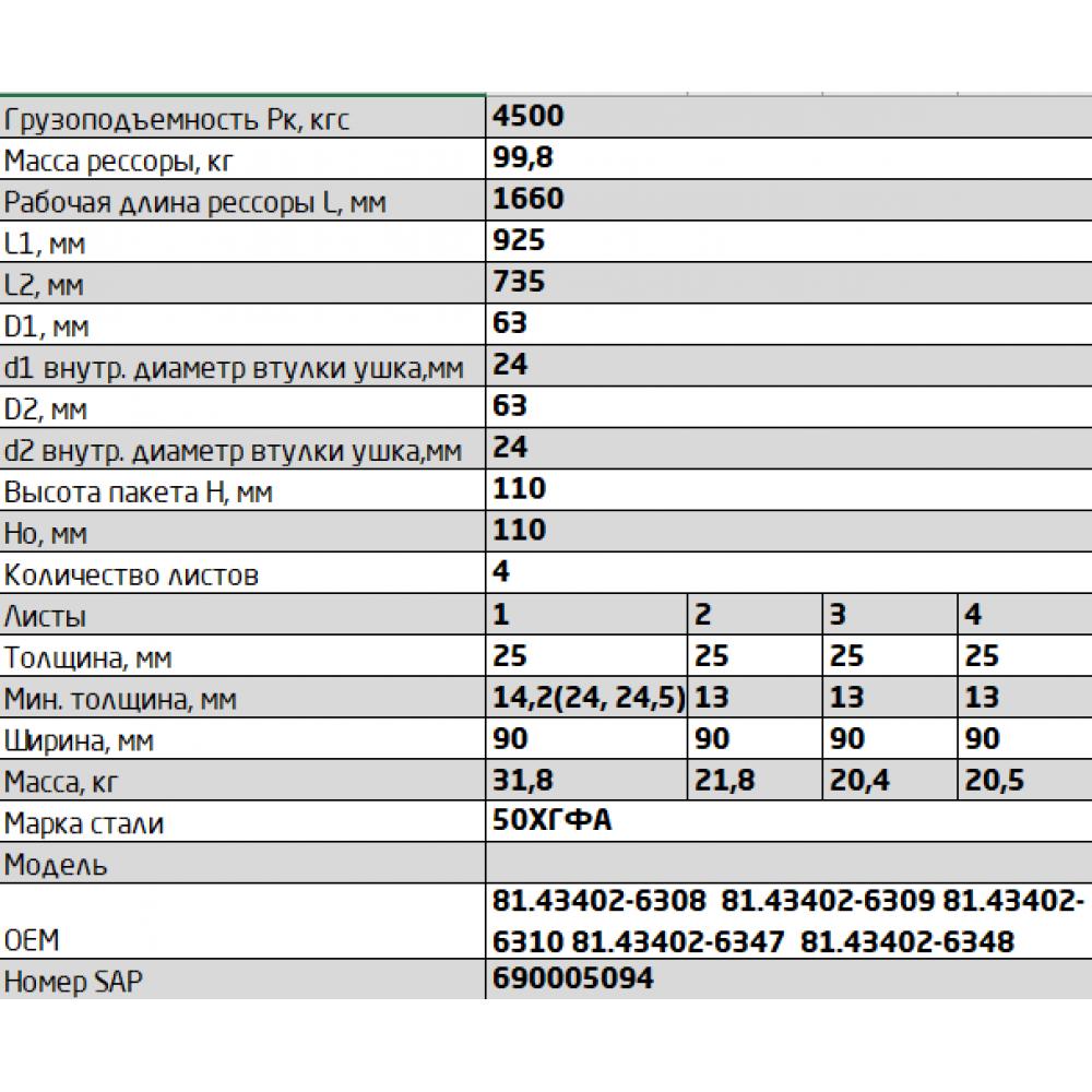 рессора MAN 902504MN-2902012-10 перед (81434026309, 81434026310) (смещение), 690005094