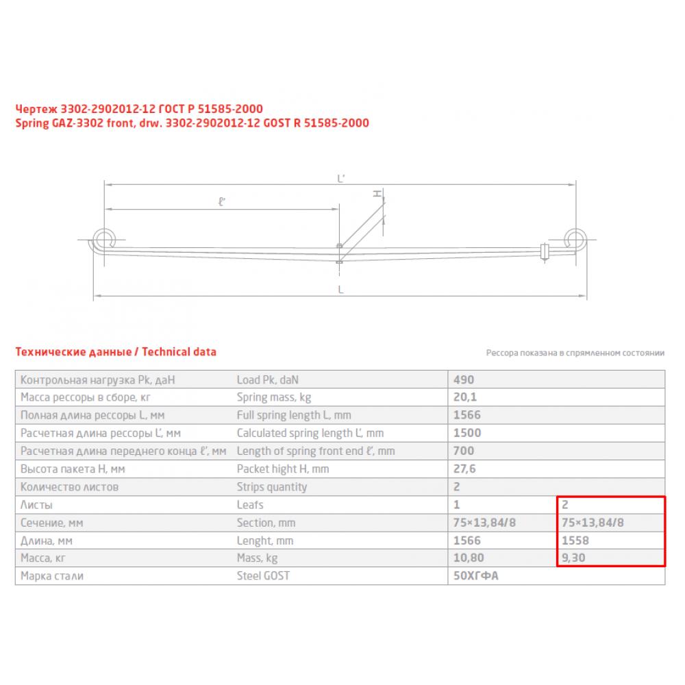 2 лист ресс ГАЗель 3302-2902102-02/1 УК перед млр (Б), 690004235