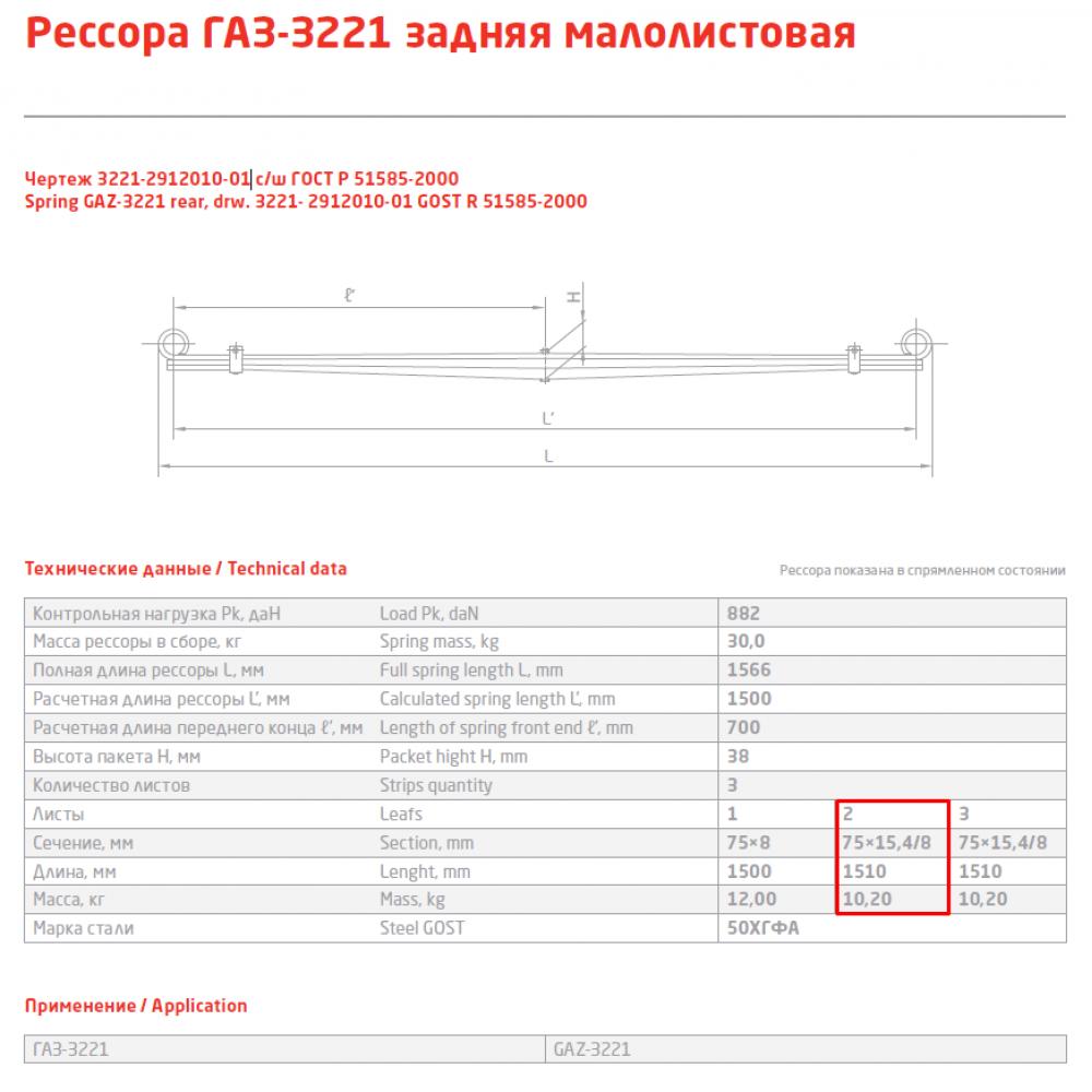 2 лист 3221-2912102-01/1п (Ч/Б), 690000442