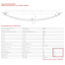 2 лист ресс Scania 903202SC-2902050 перед с/х, 690004029