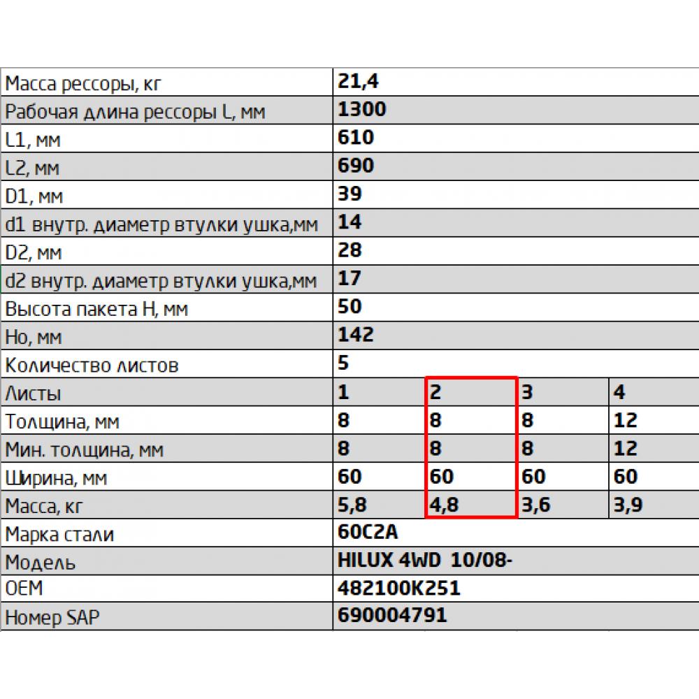 2 лист ресс Toyota HILUX 600805TY-2912102 зад (KUN25/KUN26 10/08-), 690004823