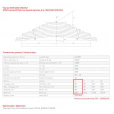 1 лист ресс Volvo 902611VV-2912101 зад, 690003369