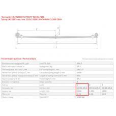 1 лист ресс УАЗ 3163-2912015-10 с/ш зад, 690004183