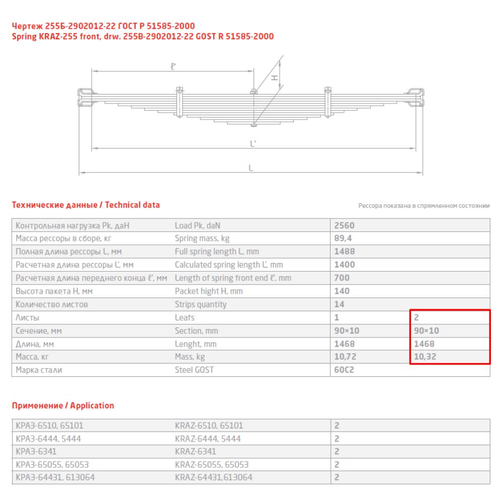 2 лист ресс Краз 255Б-2902102 перед, 690000188