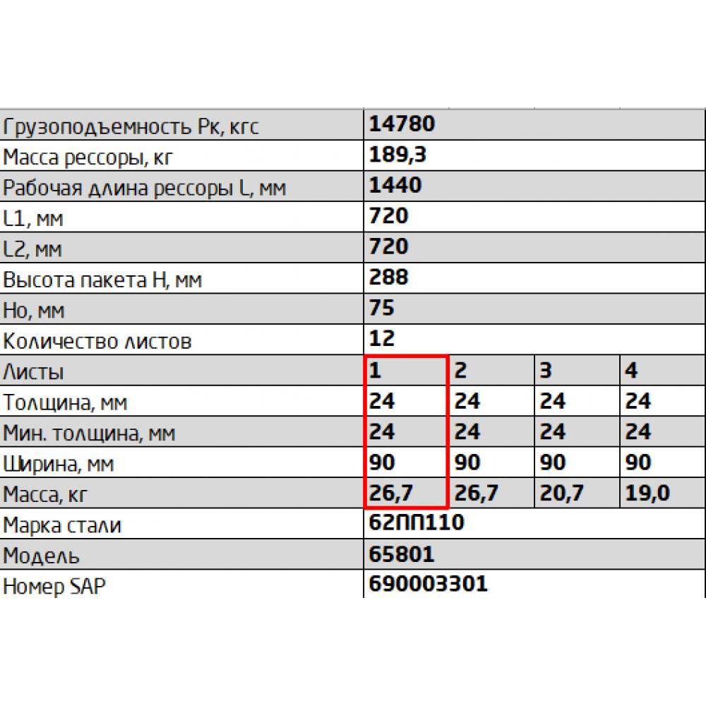 1 лист ресс Камаз 65801-2912101 зад, 690005172