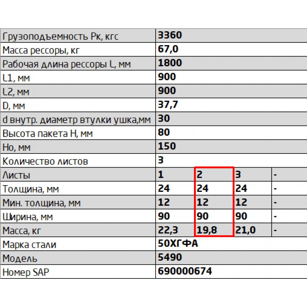2 лист ресс Камаз 5490-2902102-15 перед, 690005047