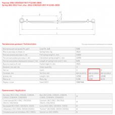 2 лист ресс УАЗ 3962-2902102 перед, 690000332
